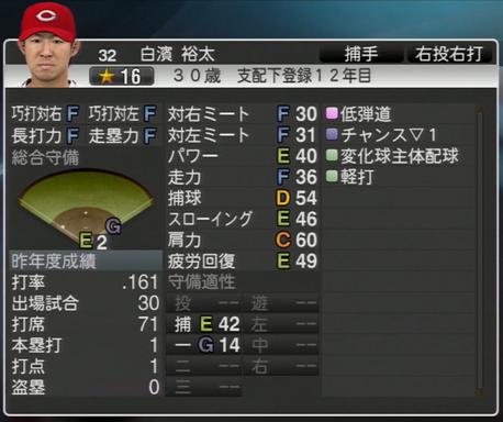白濱祐太 プロ野球スピリッツ2015 ver1.06