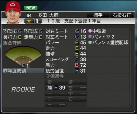 多田大輔 プロ野球スピリッツ2015
