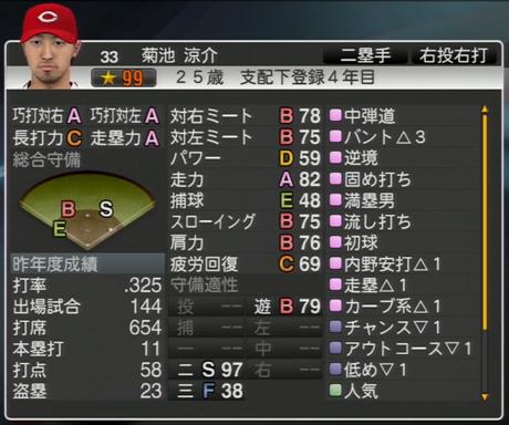 菊池涼介 プロ野球スピリッツ2015