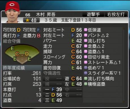 木村昇吾 プロ野球スピリッツ2015