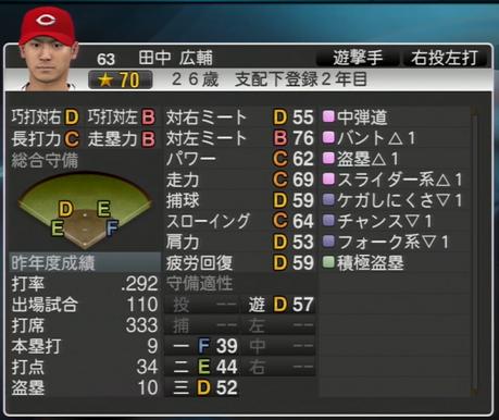 田中広輔 プロ野球スピリッツ2015