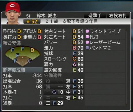 鈴木誠也 プロ野球スピリッツ2015