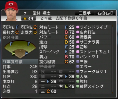 堂林翔太 プロ野球スピリッツ2015
