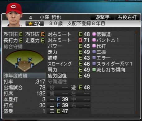 小窪哲也 プロ野球スピリッツ2015