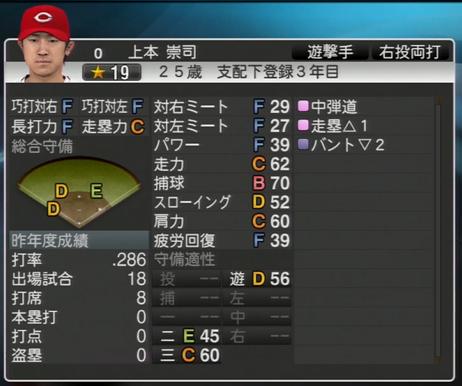 上本崇司 プロ野球スピリッツ2015 ver1.06