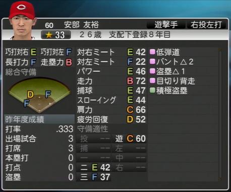 安倍友裕 プロ野球スピリッツ2015