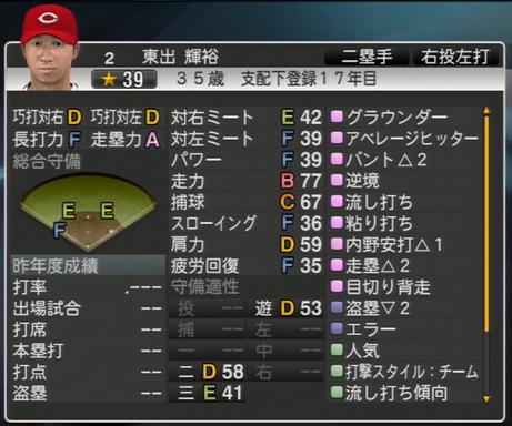 東出輝裕 プロ野球スピリッツ2015 ver1.06