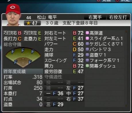 松山竜平 プロ野球スピリッツ2015 ver1.07