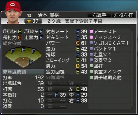 岩本貴裕 プロ野球スピリッツ2015 ver1.07