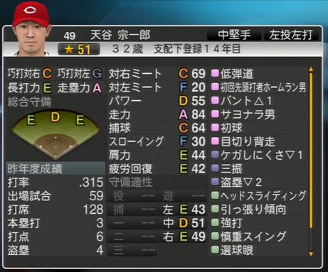 天谷宗一郎 プロ野球スピリッツ2015 ver1.07