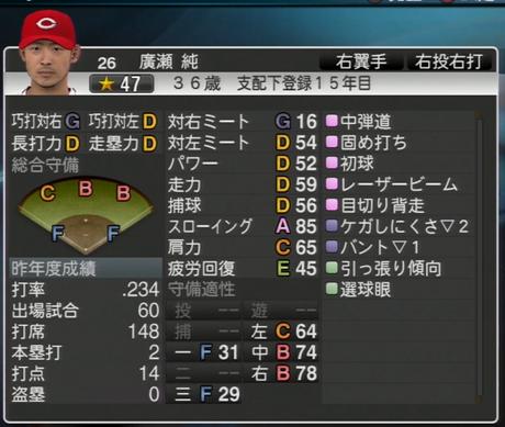 廣瀬純 プロ野球スピリッツ2015 ver1.07