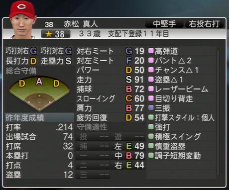 赤松真人 プロ野球スピリッツ2015 ver1.07