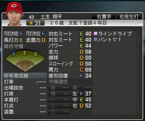 土生翔平 プロ野球スピリッツ2015 ver1.07