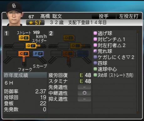 高橋聡文 プロ野球スピリッツ2015