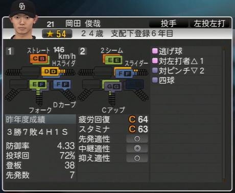 岡田俊哉 プロ野球スピリッツ2015