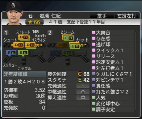 岩瀬仁紀 プロ野球スピリッツ2015