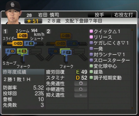 岩田慎司 プロ野球スピリッツ2015 ver1.07
