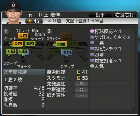 川上憲伸 プロ野球スピリッツ2015 ver1.07
