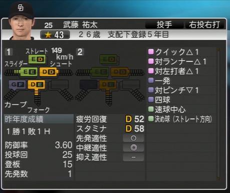 武藤祐太 プロ野球スピリッツ2015