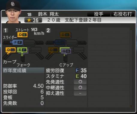 鈴木翔太 プロ野球スピリッツ2015
