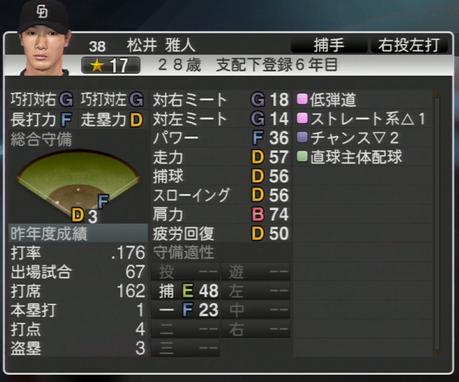 松井雅人 プロ野球スピリッツ2015