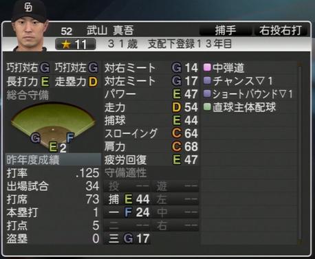 武山真吾 プロ野球スピリッツ2015