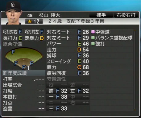 杉山翔大 プロ野球スピリッツ2015