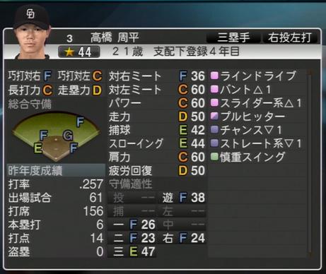 高橋周平 プロ野球スピリッツ2015