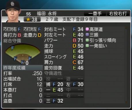 福田永将 プロ野球スピリッツ2015