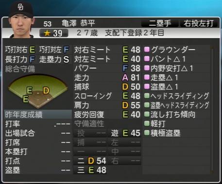 亀澤恭平 プロ野球スピリッツ2015
