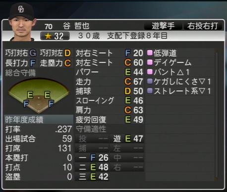 谷哲也 プロ野球スピリッツ2015