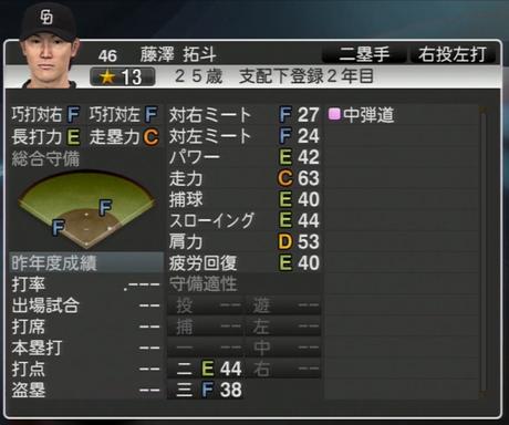 藤澤拓斗 プロ野球スピリッツ2015