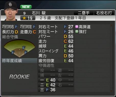 石川駿 プロ野球スピリッツ2015