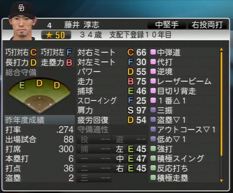藤井淳志 プロ野球スピリッツ2015