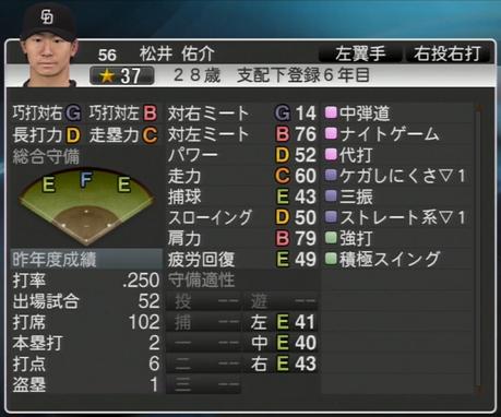 松井祐介 プロ野球スピリッツ2015