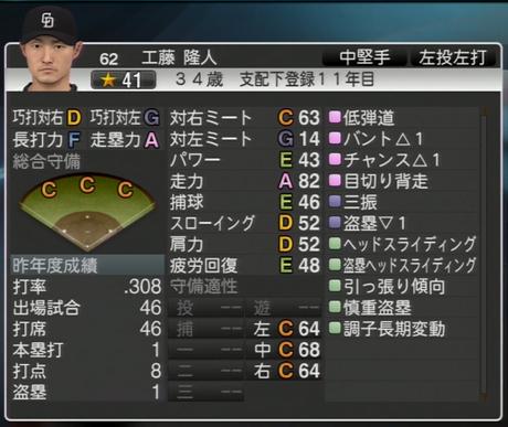 工藤隆人 プロ野球スピリッツ2015