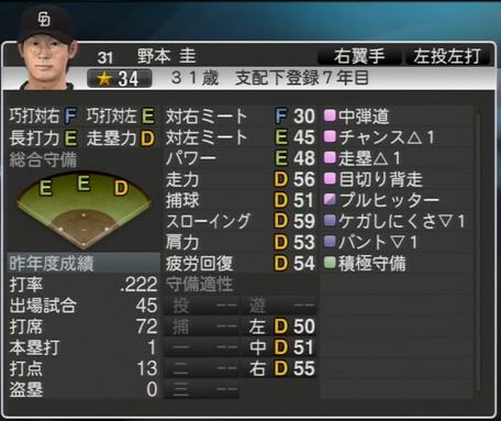 野本圭 プロ野球スピリッツ2015