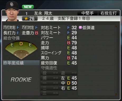 友永翔太 プロ野球スピリッツ2015 ver1.07