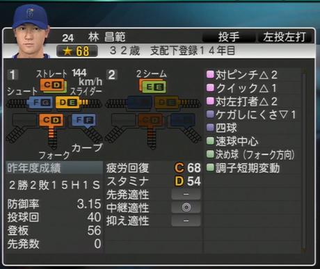 林昌範 プロ野球スピリッツ2015