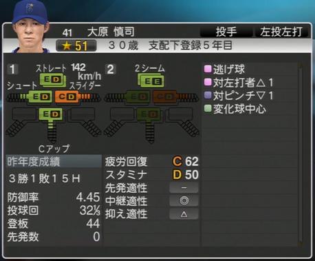 大原慎司 プロ野球スピリッツ2015