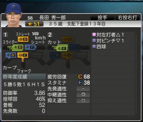 長田秀一郎 プロ野球スピリッツ2015