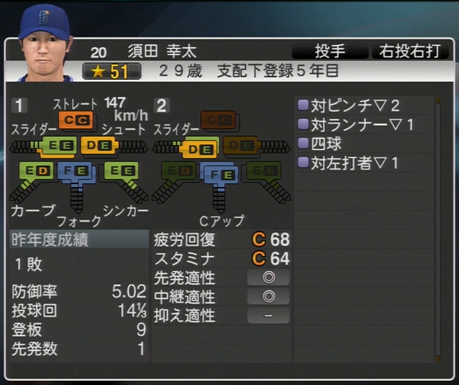 須田幸太 プロ野球スピリッツ2015