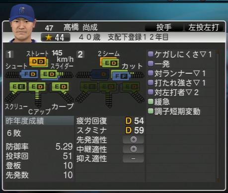 高橋尚成 プロ野球スピリッツ2015