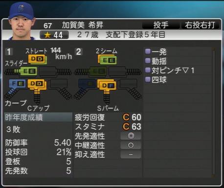 加賀美希昇 プロ野球スピリッツ2015