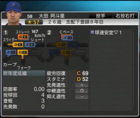 大田阿斗里 プロ野球スピリッツ2015