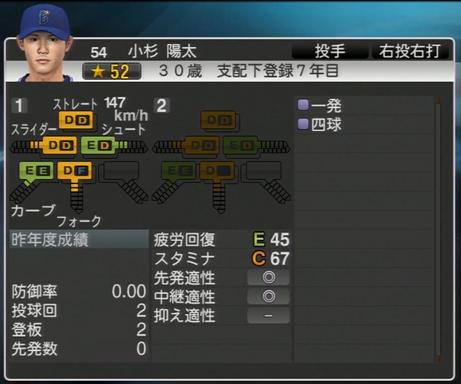 小杉陽太 プロ野球スピリッツ2015