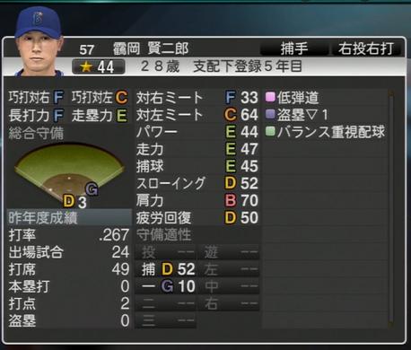 靍岡賢二郎 プロ野球スピリッツ2015