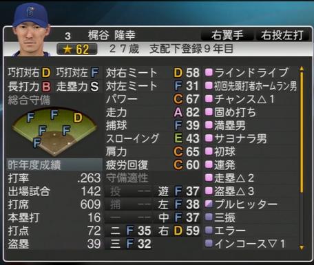 梶谷隆幸 プロ野球スピリッツ2015