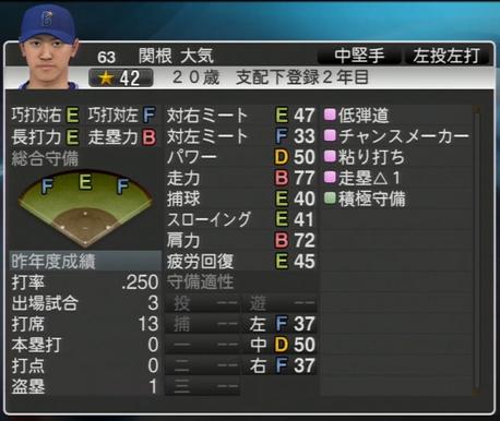 関根大気 プロ野球スピリッツ2015