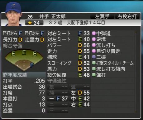 井手正太郎 プロ野球スピリッツ2015